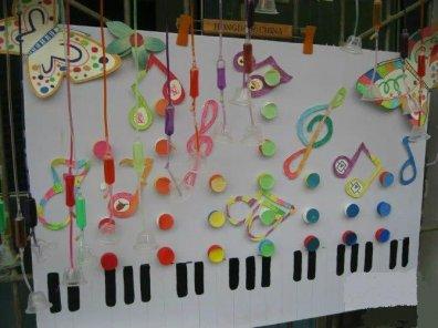 幼儿园活动区布置:美工区墙面布置 2020年2月18幼儿园环创之中班201图片