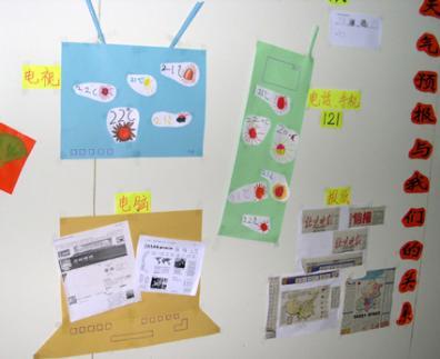 幼儿园生活环境布置:天气预报